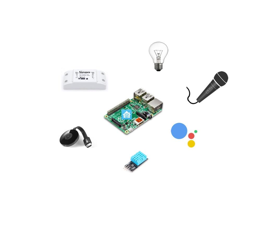 [GUIDA – Parte 11] Esperienza di domotica: Aggiornare firmware Tasmota su Sonoff (2 metodi)