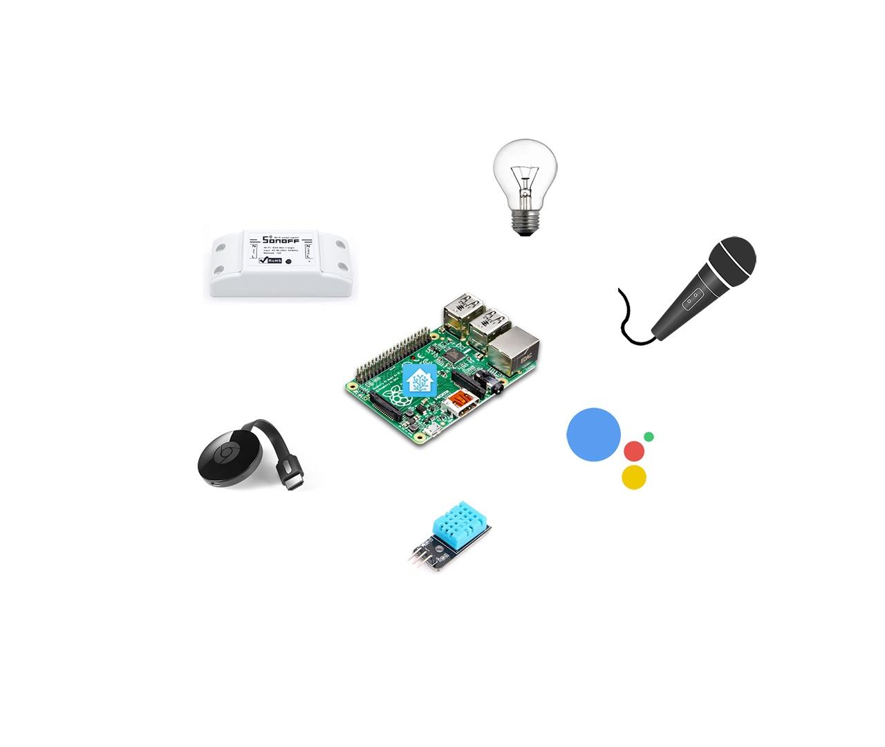 [GUIDA – Parte 3] Esperienza Fai Da Te di domotica: esempi aggiunta prodotti smart e attivazione MQTT su Home Assistant